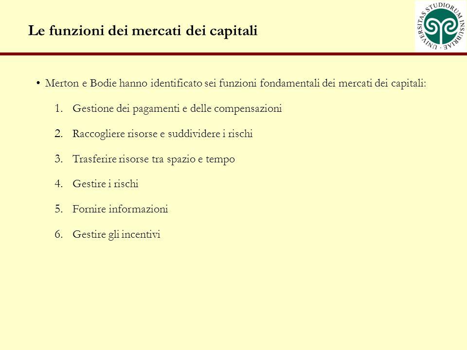 Le funzioni dei mercati dei capitali Merton e Bodie hanno identificato sei funzioni fondamentali dei mercati dei capitali: 1. Gestione dei pagamenti e