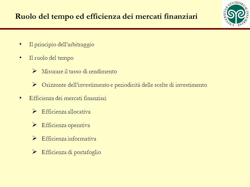 Ruolo del tempo ed efficienza dei mercati finanziari Il principio dellarbitraggio Il ruolo del tempo Misurare il tasso di rendimento Orizzonte dellinv