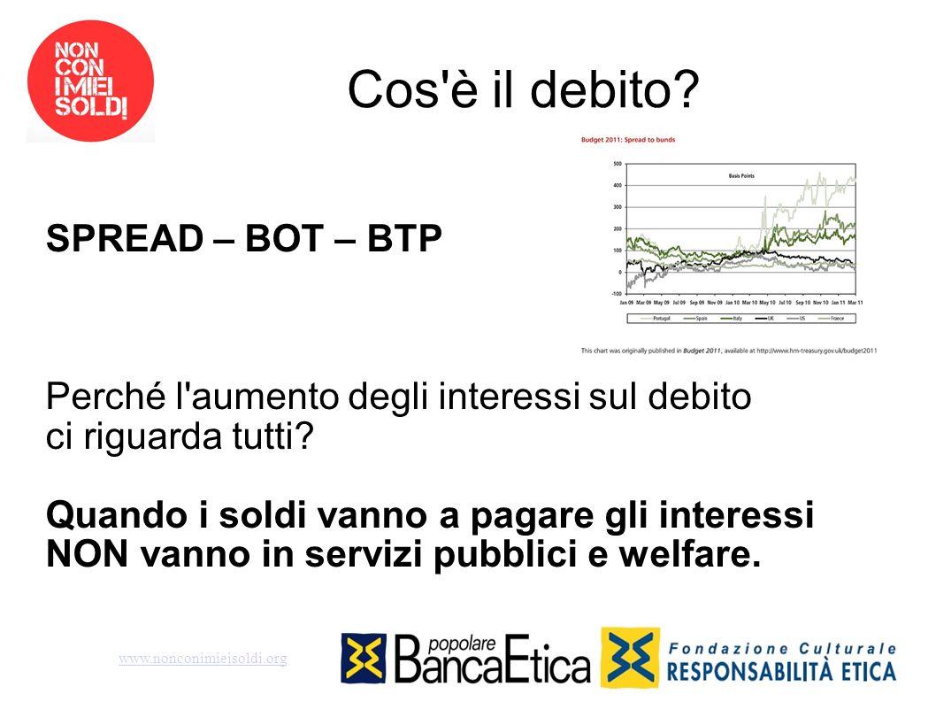 Cos'è il debito? SPREAD – BOT – BTP Perché l'aumento degli interessi sul debito ci riguarda tutti? Quando i soldi vanno a pagare gli interessi NON van