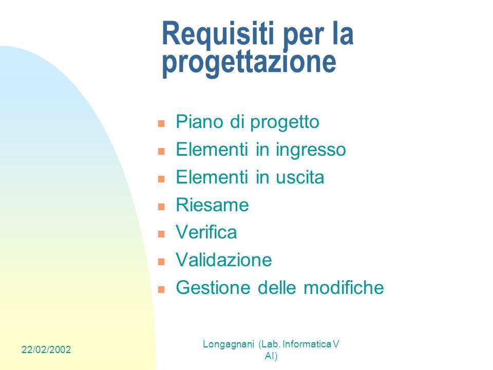 22/02/2002 Longagnani (Lab. Informatica V AI) Requisiti per la progettazione Piano di progetto Elementi in ingresso Elementi in uscita Riesame Verific
