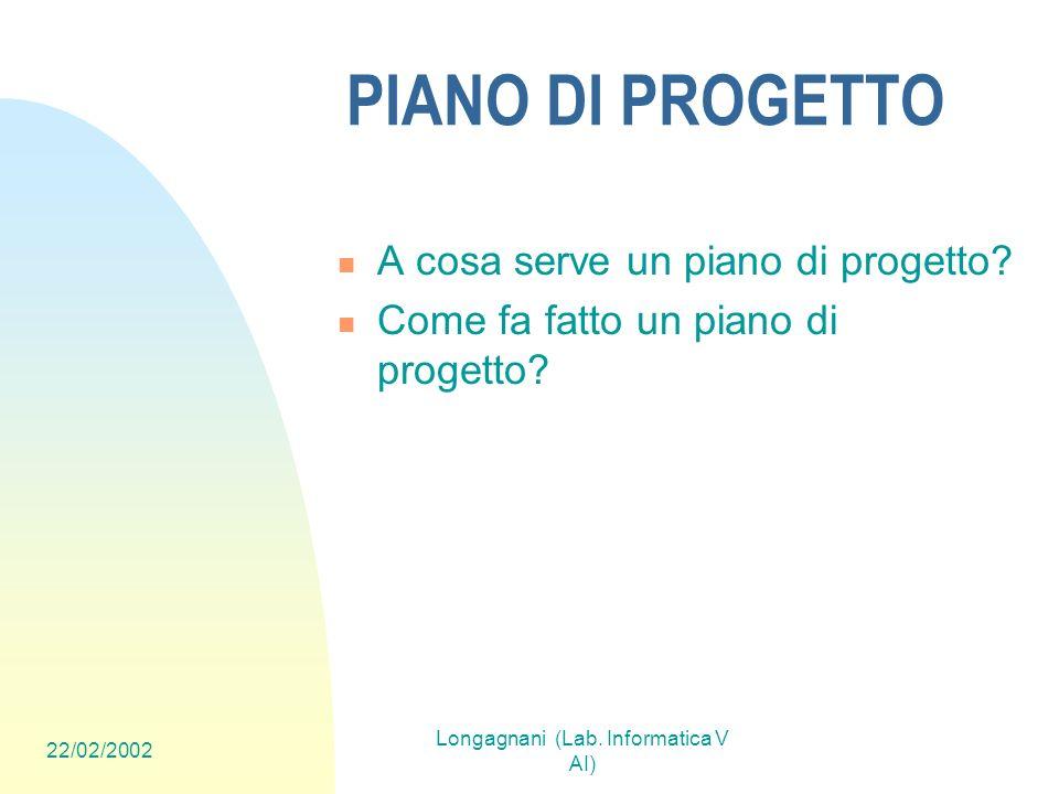 22/02/2002 Longagnani (Lab. Informatica V AI) PIANO DI PROGETTO A cosa serve un piano di progetto? Come fa fatto un piano di progetto?