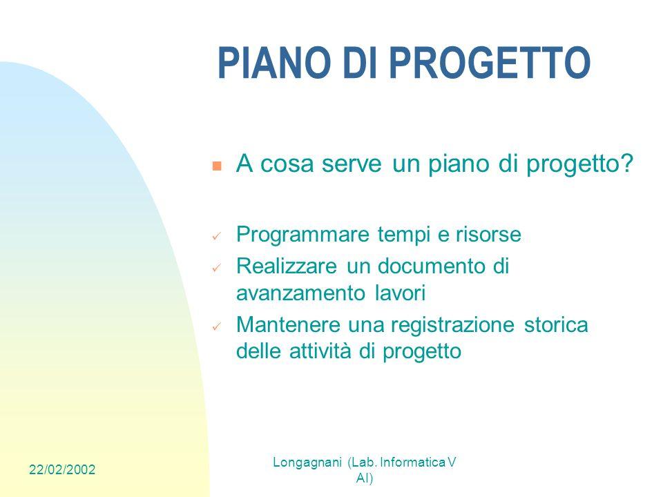 22/02/2002 Longagnani (Lab. Informatica V AI) PIANO DI PROGETTO A cosa serve un piano di progetto? Programmare tempi e risorse Realizzare un documento