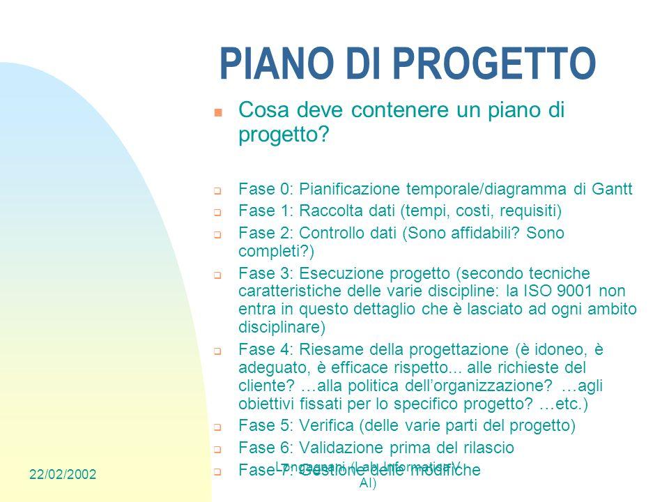 22/02/2002 Longagnani (Lab. Informatica V AI) PIANO DI PROGETTO Cosa deve contenere un piano di progetto? Fase 0: Pianificazione temporale/diagramma d