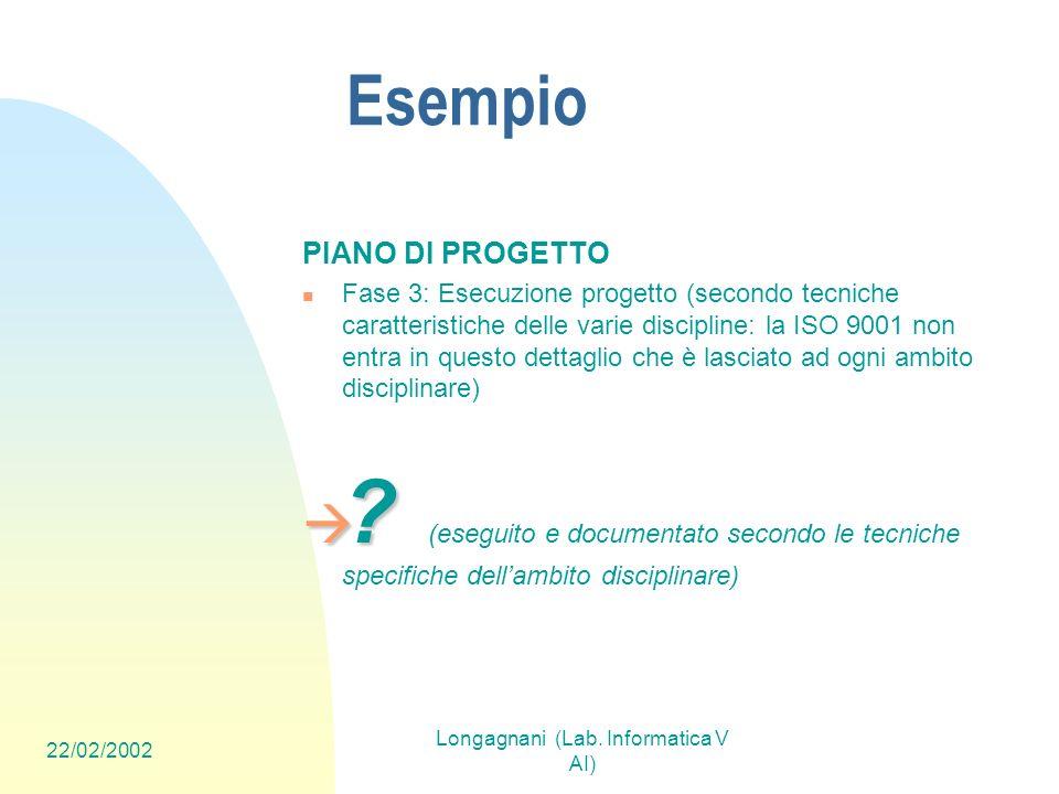 22/02/2002 Longagnani (Lab. Informatica V AI) Esempio PIANO DI PROGETTO Fase 3: Esecuzione progetto (secondo tecniche caratteristiche delle varie disc