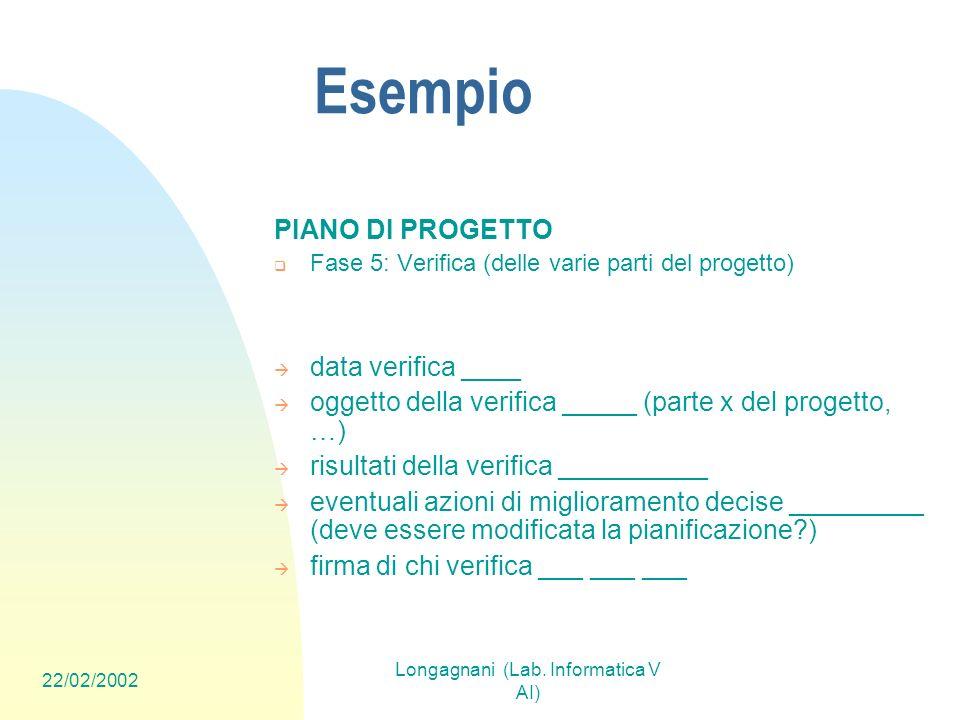 22/02/2002 Longagnani (Lab. Informatica V AI) Esempio PIANO DI PROGETTO Fase 5: Verifica (delle varie parti del progetto) data verifica ____ oggetto d