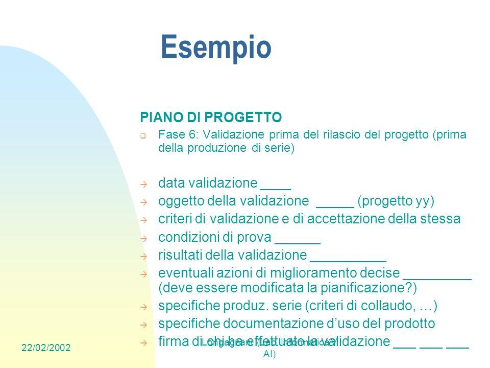 22/02/2002 Longagnani (Lab. Informatica V AI) Esempio PIANO DI PROGETTO Fase 6: Validazione prima del rilascio del progetto (prima della produzione di