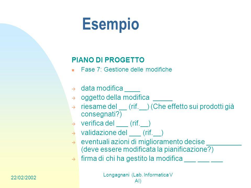 22/02/2002 Longagnani (Lab. Informatica V AI) Esempio PIANO DI PROGETTO Fase 7: Gestione delle modifiche data modifica ____ oggetto della modifica ___