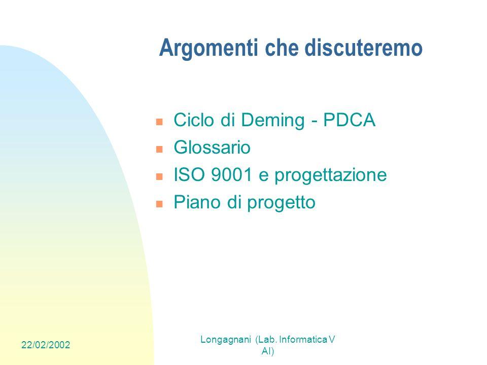 22/02/2002 Longagnani (Lab. Informatica V AI) Argomenti che discuteremo Ciclo di Deming - PDCA Glossario ISO 9001 e progettazione Piano di progetto