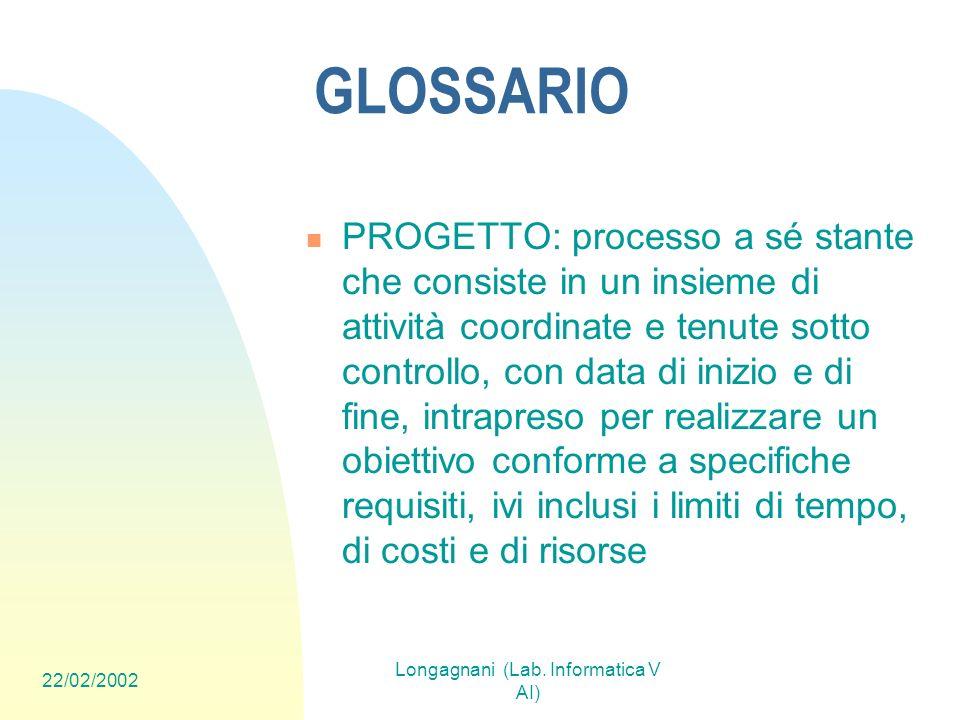 22/02/2002 Longagnani (Lab. Informatica V AI) GLOSSARIO PROGETTO: processo a sé stante che consiste in un insieme di attività coordinate e tenute sott