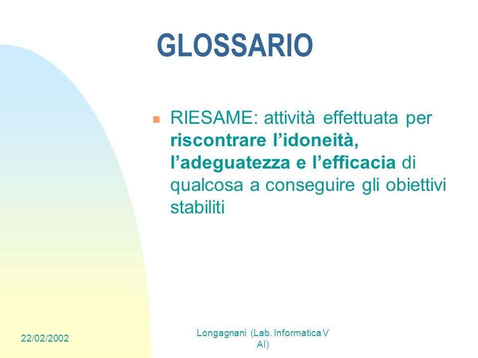 22/02/2002 Longagnani (Lab.Informatica V AI) PIANO DI PROGETTO A cosa serve un piano di progetto.