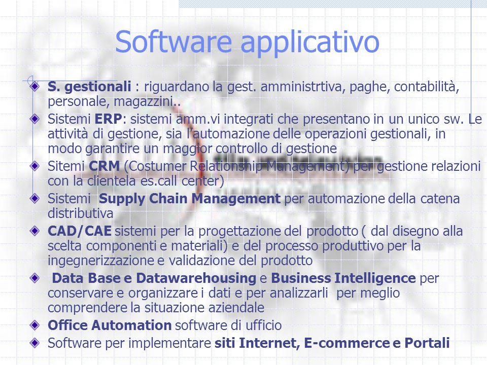 Software applicativo S. gestionali : riguardano la gest. amministrtiva, paghe, contabilità, personale, magazzini.. Sistemi ERP: sistemi amm.vi integra