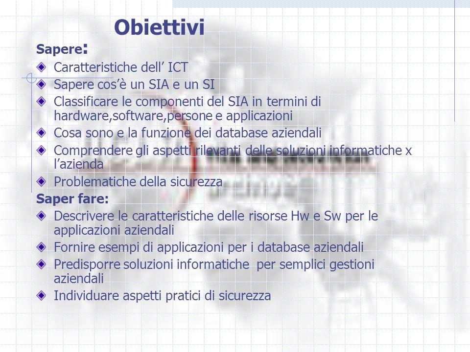 Sapere : Caratteristiche dell ICT Sapere cosè un SIA e un SI Classificare le componenti del SIA in termini di hardware,software,persone e applicazioni