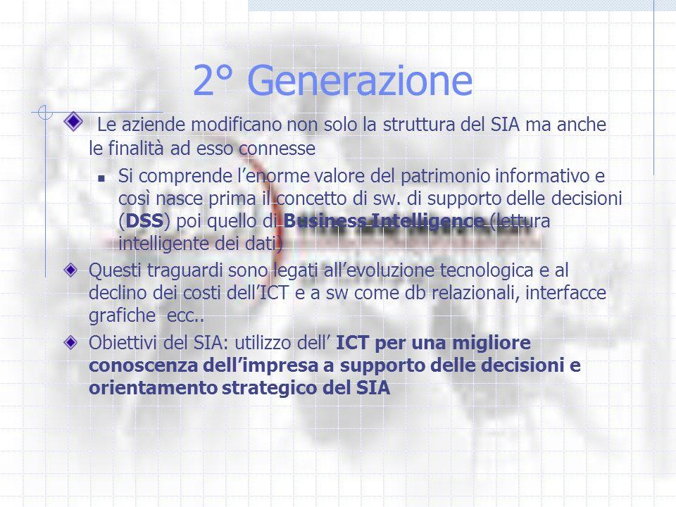 2° Generazione Le aziende modificano non solo la struttura del SIA ma anche le finalità ad esso connesse Si comprende lenorme valore del patrimonio informativo e così nasce prima il concetto di sw.