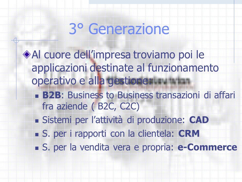 3° Generazione Al cuore dellimpresa troviamo poi le applicazioni destinate al funzionamento operativo e alla gestione: B2B: Business to Business transazioni di affari fra aziende ( B2C, C2C) Sistemi per lattività di produzione: CAD S.