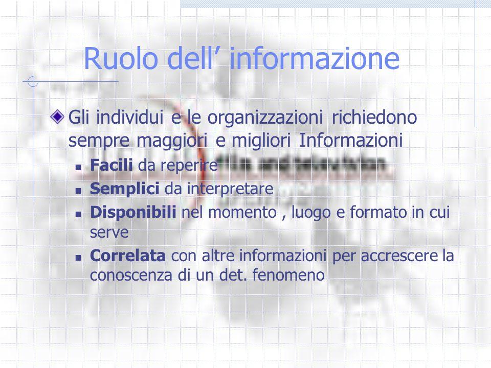 Ruolo dell informazione Gli individui e le organizzazioni richiedono sempre maggiori e migliori Informazioni Facili da reperire Semplici da interpreta