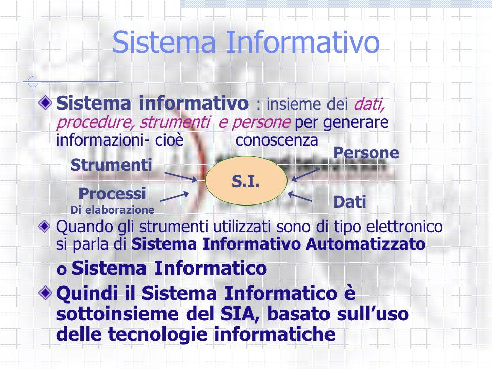 Sistema Informativo Sistema informativo : insieme dei dati, procedure, strumenti e persone per generare informazioni- cioè conoscenza Quando gli strumenti utilizzati sono di tipo elettronico si parla di Sistema Informativo Automatizzato o Sistema Informatico Quindi il Sistema Informatico è sottoinsieme del SIA, basato sulluso delle tecnologie informatiche S.I.