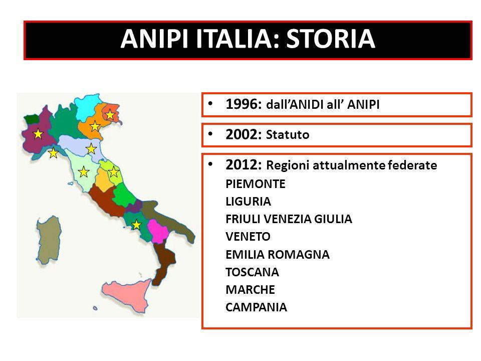 FORUM PER FAR INTERAGIRE FRA LORO PAZIENTI, SPECIALISTI, OPINIONISTI ETC www.anipiveneto.org PROSPETTIVE