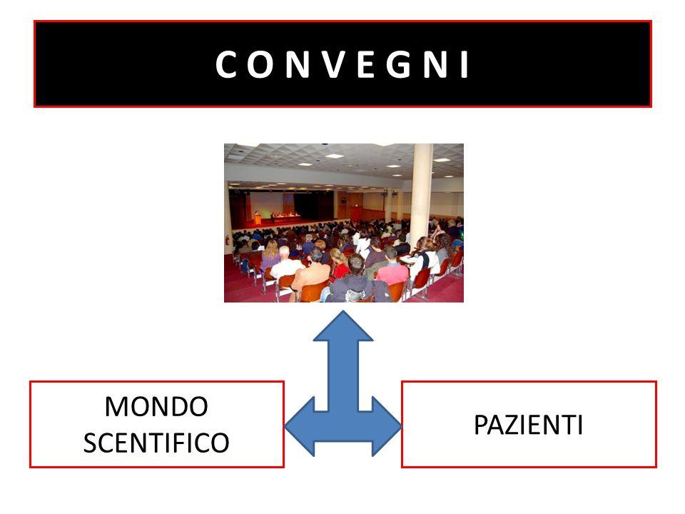 Bologna 2004 GESTIONE CLINICA INTEGRATA DEI TUMORI IPOFISARI Genova 2004 GESTIONE DEL PAZIENTE CON PATOLOGIA IPOFISARIA CONVEGNI SVOLTI Treviso 2002 IL MALATO CON PATOLOGIA IPOFISARIA: MEDICI E PAZIENTI A CONFRONTO La Spezia 2002 LA DIAGNOSI E LA CURA DELLE MALATTIE IPOFISARIE: IL PAZIENTE, IL MEDICO DI BASE, I MEDICI SPECIALISTI Padova 2012 PATOLOGIE IPOFISARIE: MALATTIE RARE IN CERCA DI AUTORE Milano 2002 DALLA PARTE DEL PAZIENTE Firenze 2003 PATOLOGIA IPOFISARIA: INCONTRO FRA LO SPECIALISTA E IL MEDICO DI BASE Napoli 2011 MALATTIE ENDOCRINE Ancona 2011 PATOLOGIA IPOFISARIA MALATTIA RARA O SOTTOSTIMATA.