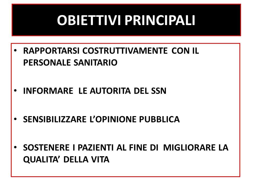 POLITICA DI SCAMBIO DELL ANIPI VENETA ANIPI VENETO A.V.P.