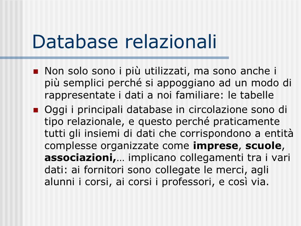 Database relazionali Non solo sono i più utilizzati, ma sono anche i più semplici perché si appoggiano ad un modo di rappresentate i dati a noi famili