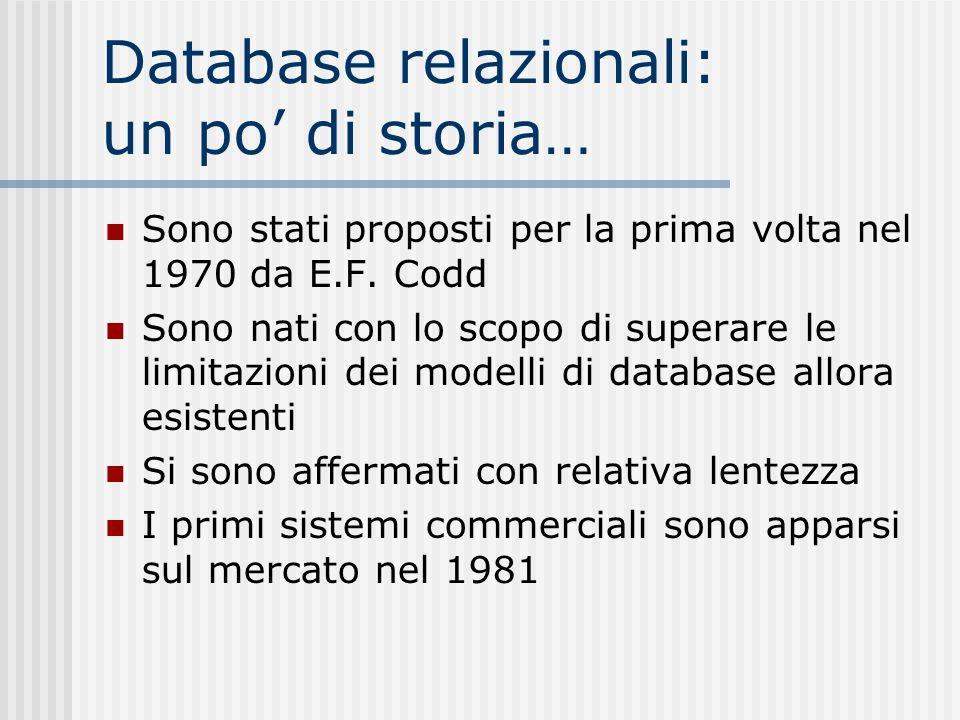 Database relazionali: un po di storia… Sono stati proposti per la prima volta nel 1970 da E.F. Codd Sono nati con lo scopo di superare le limitazioni