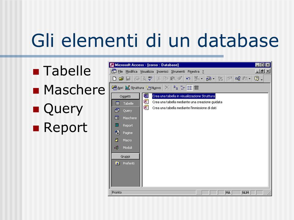Gli elementi di un database Tabelle Maschere Query Report