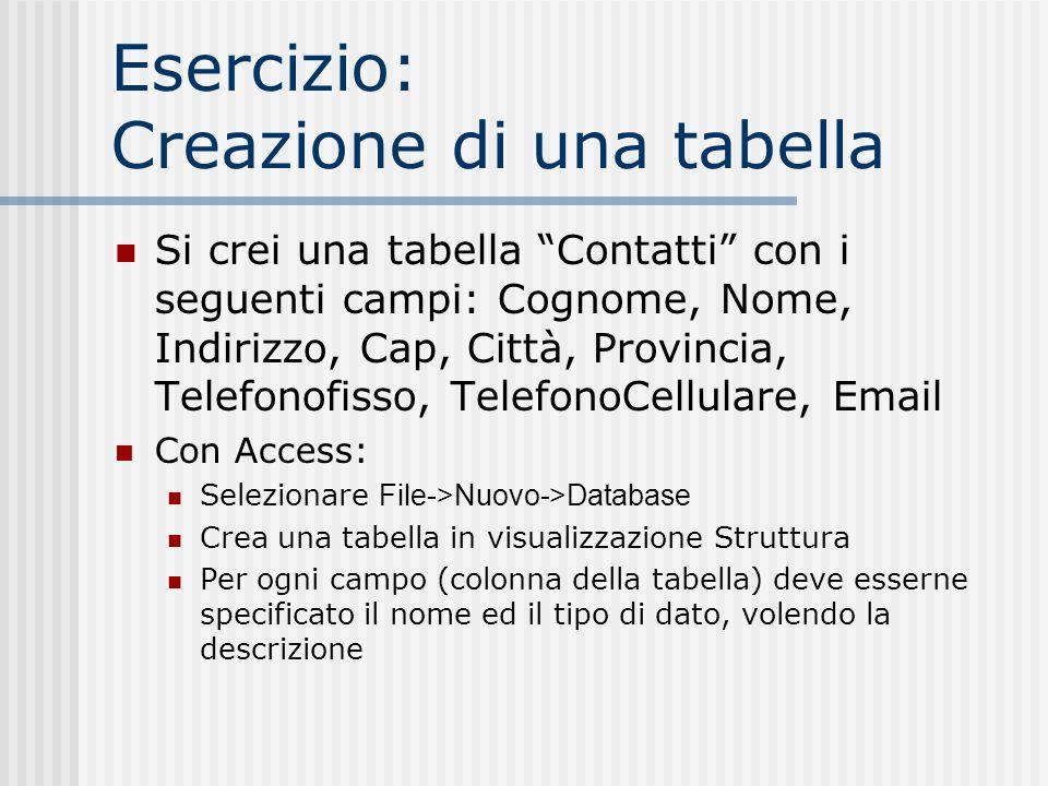 Esercizio: Creazione di una tabella Si crei una tabella Contatti con i seguenti campi: Cognome, Nome, Indirizzo, Cap, Città, Provincia, Telefonofisso,