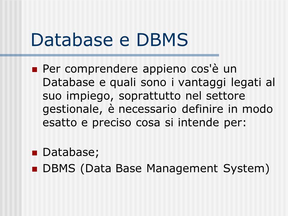 Definizione di Database Un Database può essere definito come un insieme di dati tra loro correlati, memorizzati su un supporto di memoria di massa, costituenti un tutt uno, che possono essere manipolati da più programmi applicativi