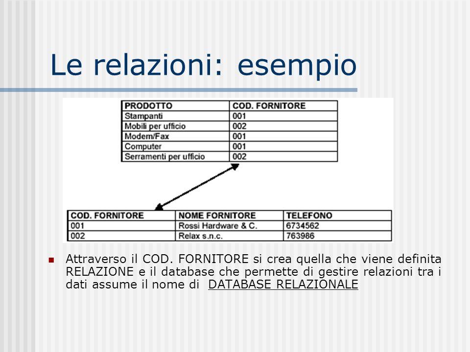 Le relazioni: esempio Attraverso il COD. FORNITORE si crea quella che viene definita RELAZIONE e il database che permette di gestire relazioni tra i d