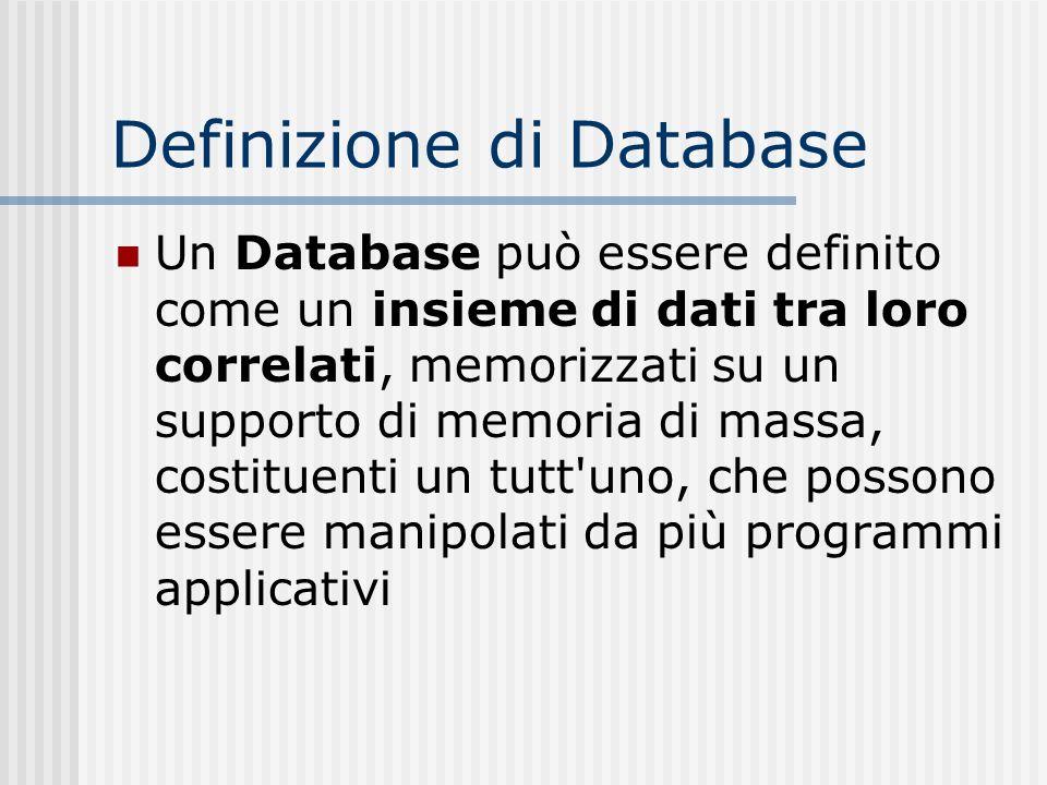 Definizione di DBMS Un Data Base Management System (DBMS) è un insieme di dati tra loro collegati e in aggiunta un sistema software per la gestione di essi esso si occupa dell aggiornamento, della manutenzione e della consultazione di un insieme di registrazioni contenute in un supporto di memoria di massa.