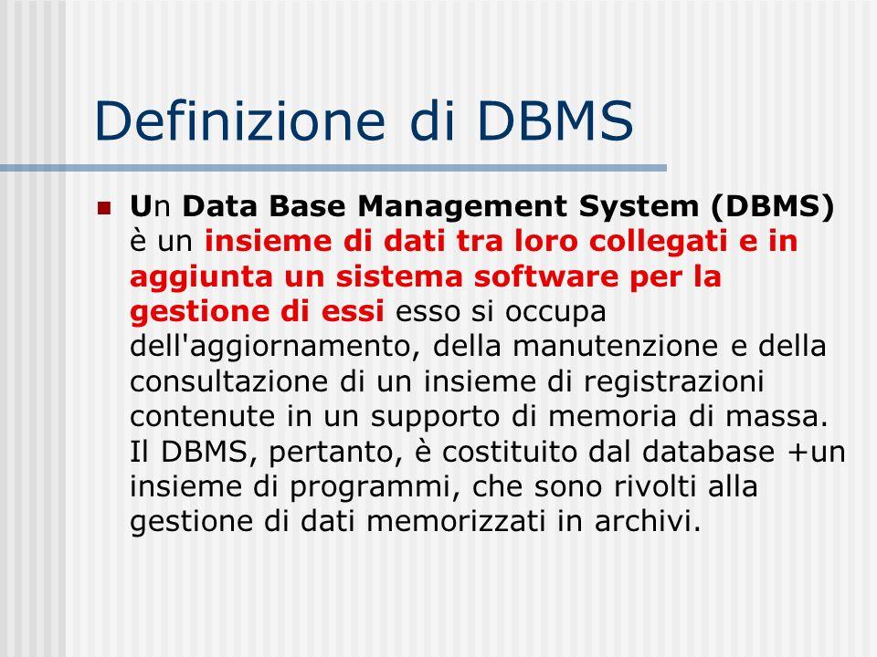 Definizione di DBMS Un Data Base Management System (DBMS) è un insieme di dati tra loro collegati e in aggiunta un sistema software per la gestione di