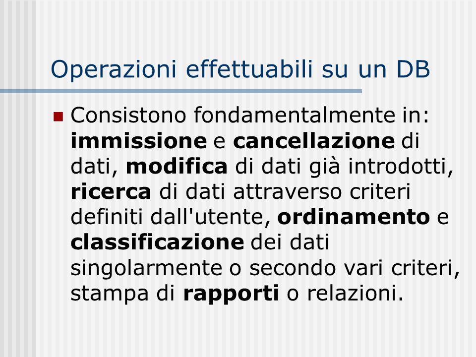 Operazioni effettuabili su un DB Consistono fondamentalmente in: immissione e cancellazione di dati, modifica di dati già introdotti, ricerca di dati