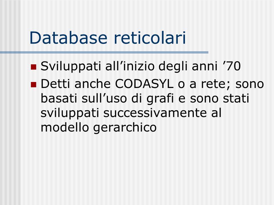 Database reticolari Sviluppati allinizio degli anni 70 Detti anche CODASYL o a rete; sono basati sulluso di grafi e sono stati sviluppati successivame