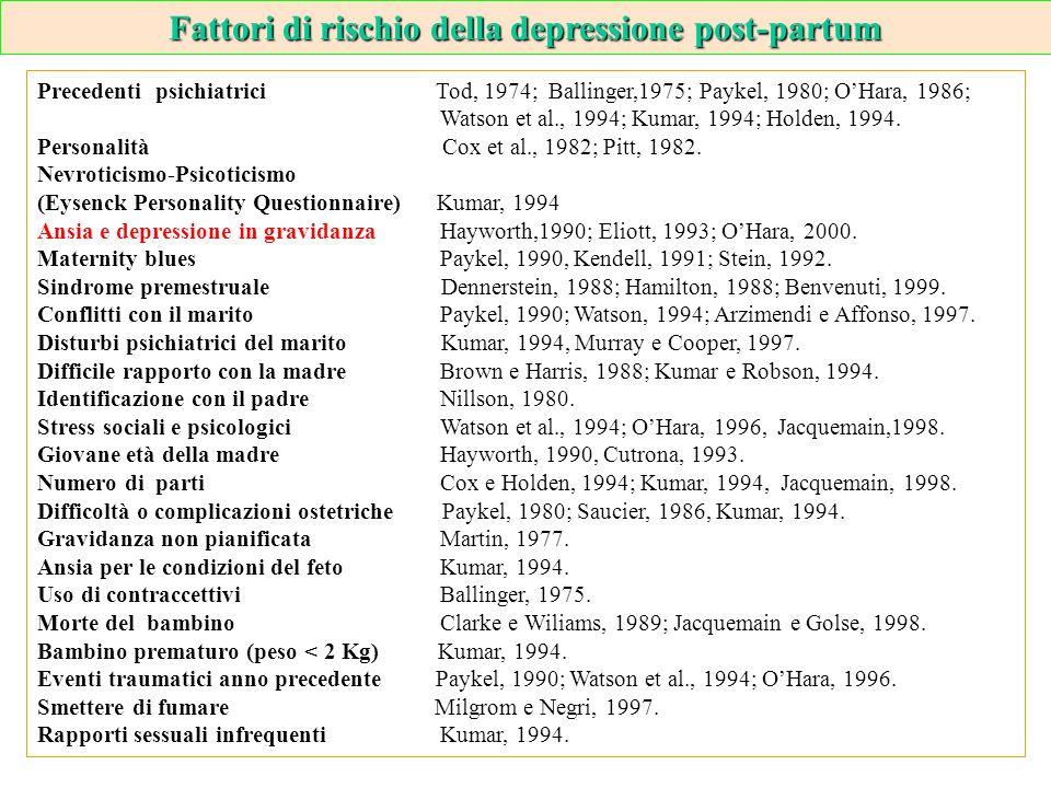 Precedenti psichiatrici Tod, 1974; Ballinger,1975; Paykel, 1980; OHara, 1986; Watson et al., 1994; Kumar, 1994; Holden, 1994. Personalità Cox et al.,