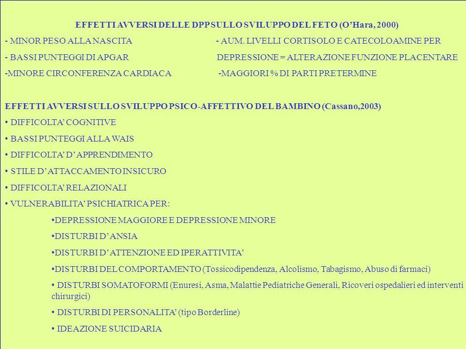 EFFETTI AVVERSI DELLE DPP SULLO SVILUPPO DEL FETO (OHara, 2000) - MINOR PESO ALLA NASCITA - AUM. LIVELLI CORTISOLO E CATECOLOAMINE PER - BASSI PUNTEGG