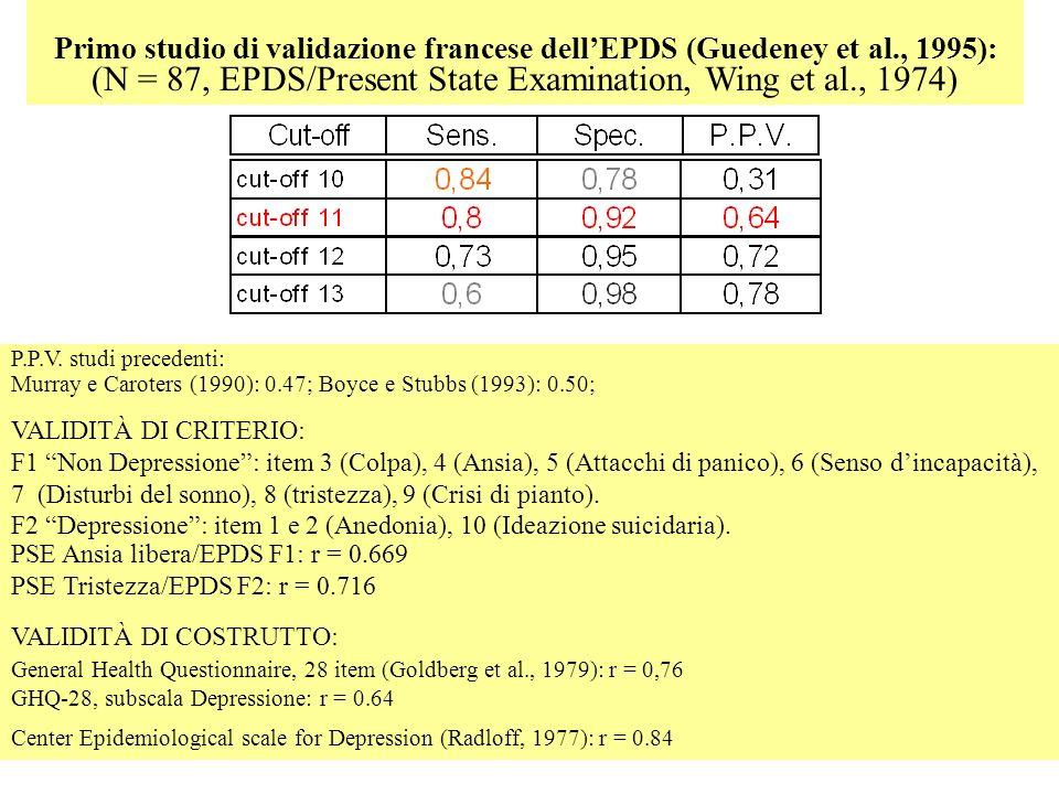 Primo studio di validazione francese dellEPDS (Guedeney et al., 1995): (N = 87, EPDS/Present State Examination, Wing et al., 1974) P.P.V. studi preced