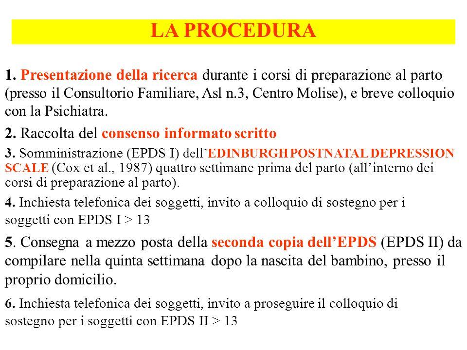 LA PROCEDURA 3. Somministrazione (EPDS I) dellEDINBURGH POSTNATAL DEPRESSION SCALE (Cox et al., 1987) quattro settimane prima del parto (allinterno de
