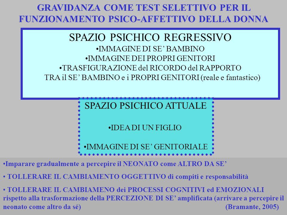 GRAVIDANZA COME TEST SELETTIVO PER IL FUNZIONAMENTO PSICO-AFFETTIVO DELLA DONNA SPAZIO PSICHICO REGRESSIVO IMMAGINE DI SE BAMBINO IMMAGINE DEI PROPRI