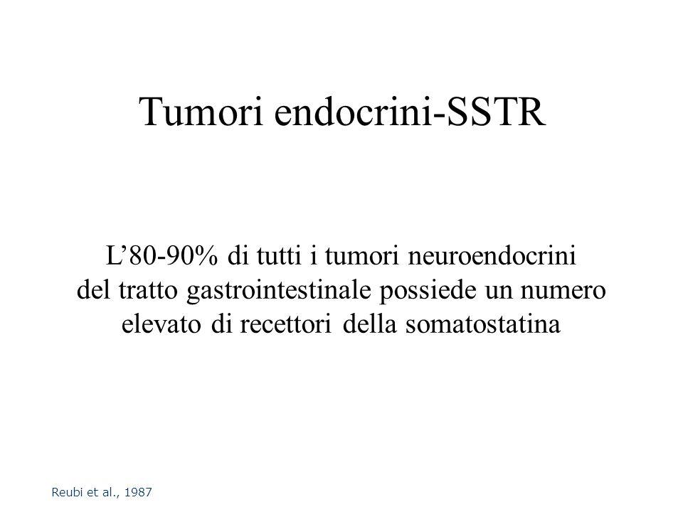 Tumori endocrini-SSTR Reubi et al., 1987 L80-90% di tutti i tumori neuroendocrini del tratto gastrointestinale possiede un numero elevato di recettori