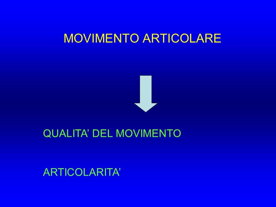 MOVIMENTO ARTICOLARE QUALITA DEL MOVIMENTO ARTICOLARITA