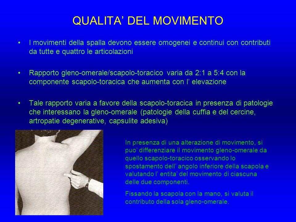 QUALITA DEL MOVIMENTO I movimenti della spalla devono essere omogenei e continui con contributi da tutte e quattro le articolazioni Rapporto gleno-ome