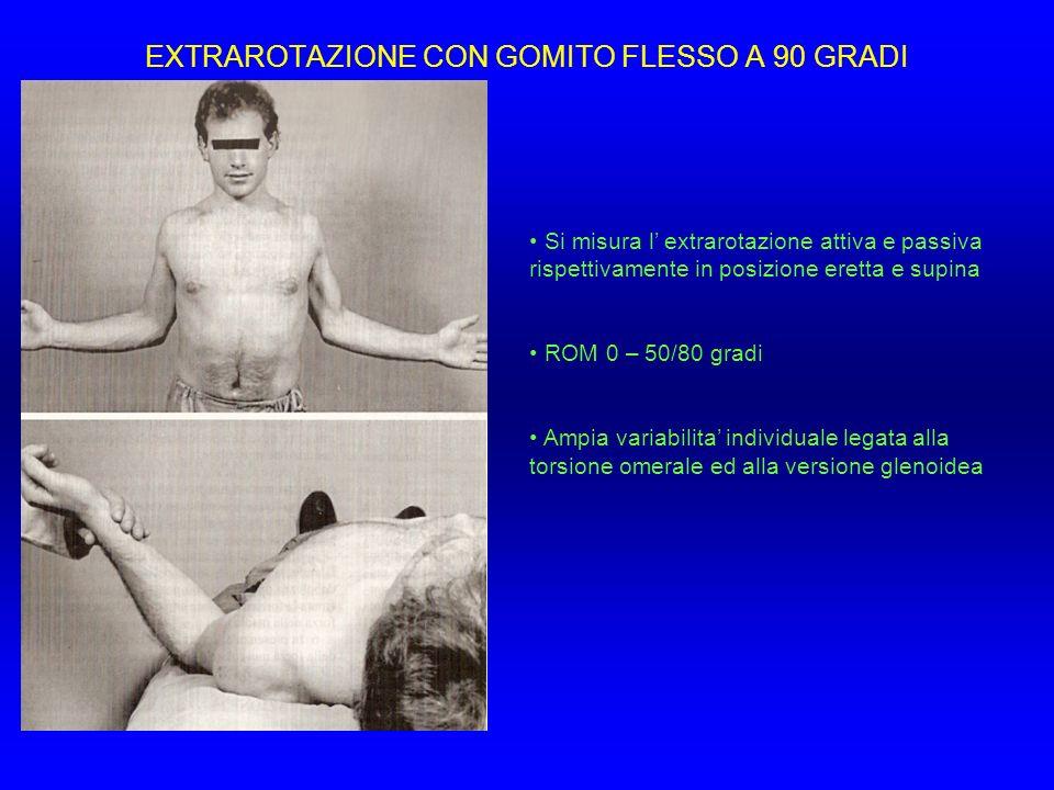 EXTRAROTAZIONE CON GOMITO FLESSO A 90 GRADI Si misura l extrarotazione attiva e passiva rispettivamente in posizione eretta e supina ROM 0 – 50/80 gra