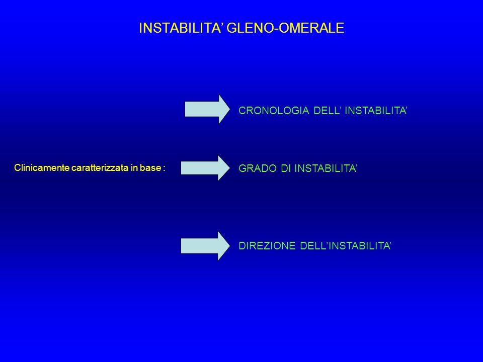 INSTABILITA GLENO-OMERALE Clinicamente caratterizzata in base : CRONOLOGIA DELL INSTABILITA GRADO DI INSTABILITA DIREZIONE DELLINSTABILITA