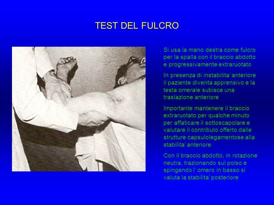 TEST DEL FULCRO Si usa la mano destra come fulcro per la spalla con il braccio abdotto e progressivamente extraruotato In presenza di instabilita ante