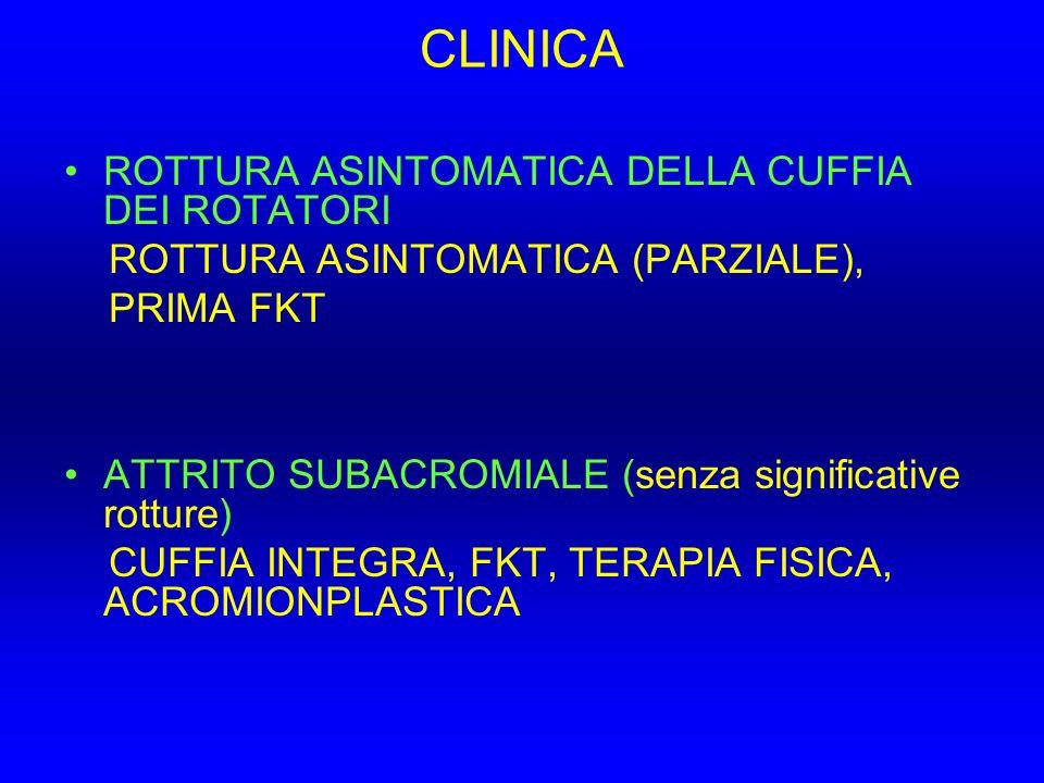 CLINICA ROTTURA ASINTOMATICA DELLA CUFFIA DEI ROTATORI ROTTURA ASINTOMATICA (PARZIALE), PRIMA FKT ATTRITO SUBACROMIALE (senza significative rotture) C