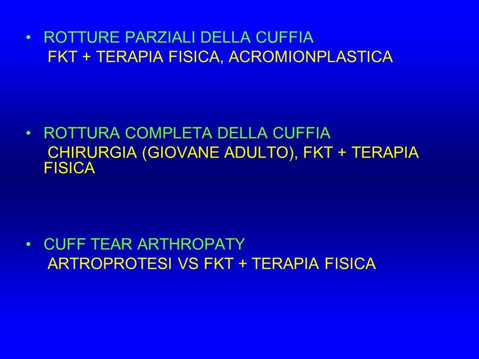 ROTTURE PARZIALI DELLA CUFFIA FKT + TERAPIA FISICA, ACROMIONPLASTICA ROTTURA COMPLETA DELLA CUFFIA CHIRURGIA (GIOVANE ADULTO), FKT + TERAPIA FISICA CU