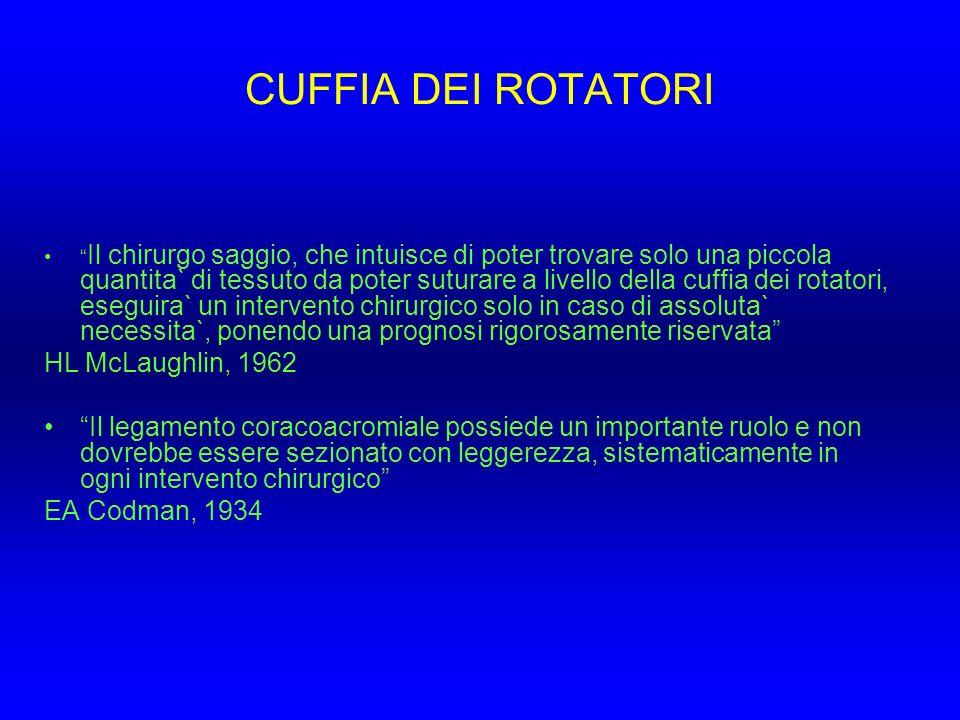 Nixon JE, DiStefano V: Ruptures of the rotator cuff.