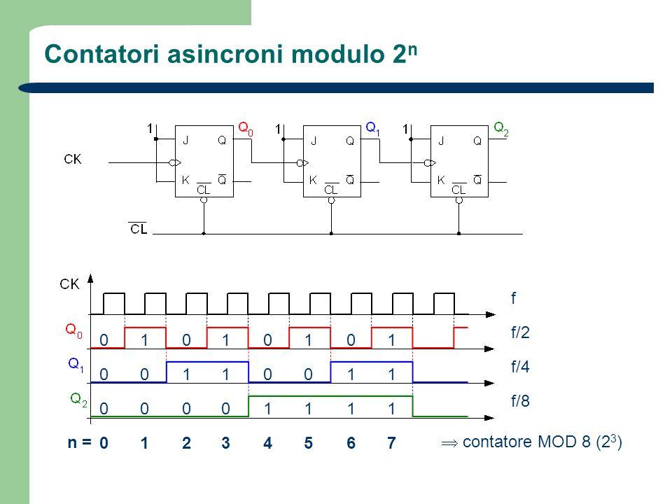 Contatori asincroni modulo 2 n 00000000 10011001 01020102 11031103 00140014 10151015 01160116 11171117 n = contatore MOD 8 (2 3 ) f f/2 f/4 f/8