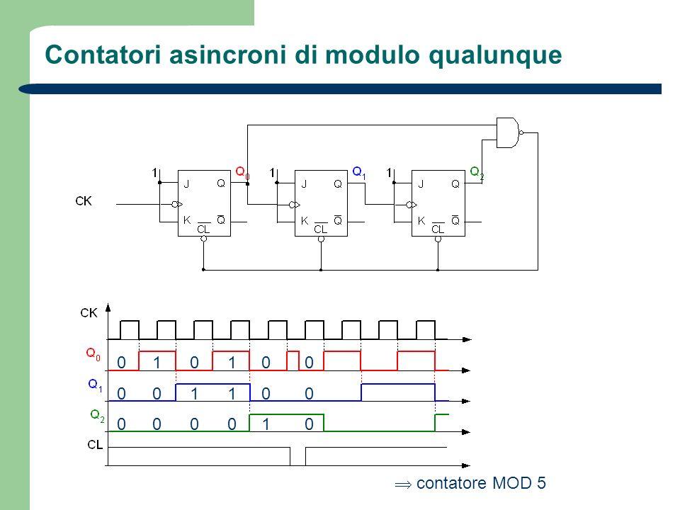Contatori asincroni di modulo qualunque 000000 100100 010010 110110 001001 000000 contatore MOD 5