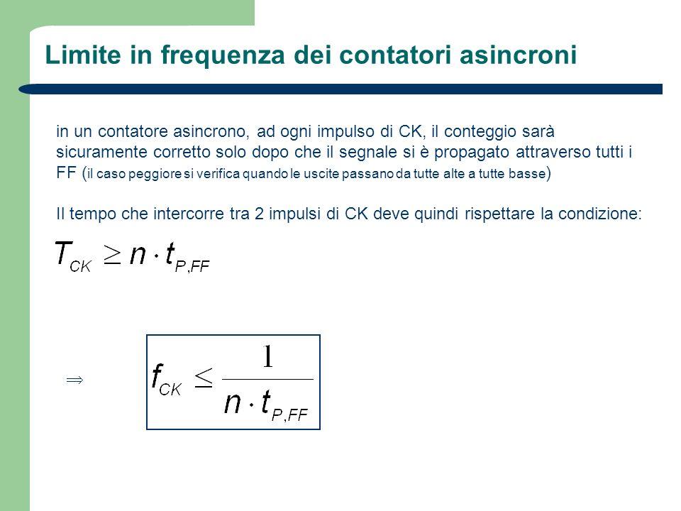 Limite in frequenza dei contatori asincroni in un contatore asincrono, ad ogni impulso di CK, il conteggio sarà sicuramente corretto solo dopo che il